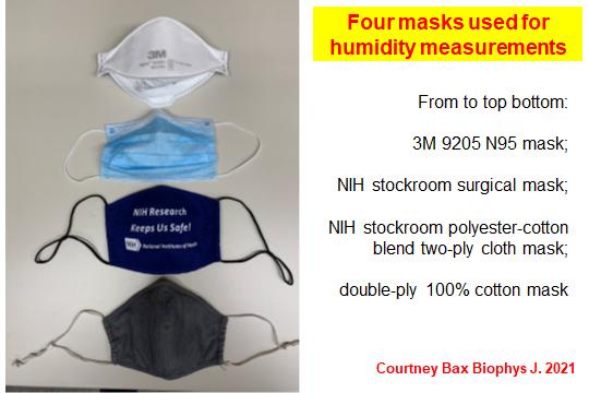 Katoenen mondmasker beter dan medisch masker? 4