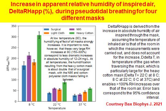 Katoenen mondmasker beter dan medisch masker? 5