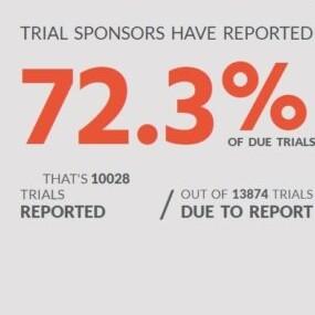 Trials-tracker-573x346