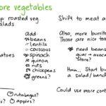 Twee onderzoeken naar voeding en leefstijl bij reuma 16