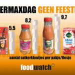 'Suikermaxdag', waarom het niet lukt met de gezonde voedselomgeving 15