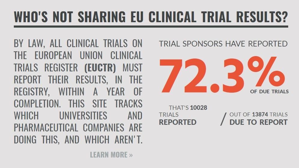 Publicatieplicht klinisch onderzoek: Nederland bungelt onderaan 3