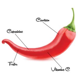 Spaanse peper 3